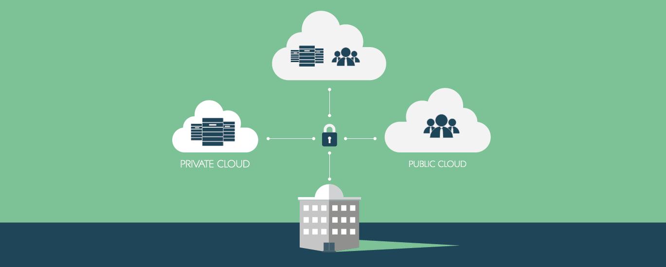 Hybrid Cloud Solutions Header Cloud Rush
